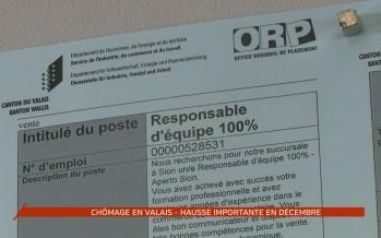 Chômage en Valais: hausse importante en décembre
