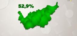 Le Valais accepte le décret concernant le frein aux dépenses: réactions des partis