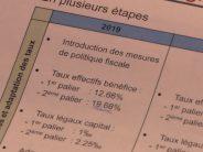 Fiscalité des entreprises: le canton du Valais anticipe la 3e réforme RIE