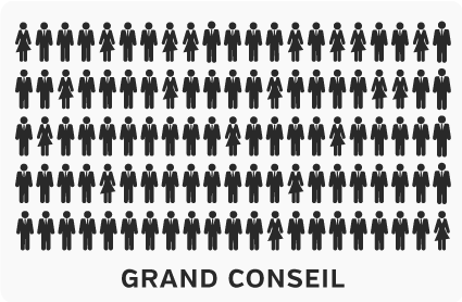 elections-grand-conseil-01