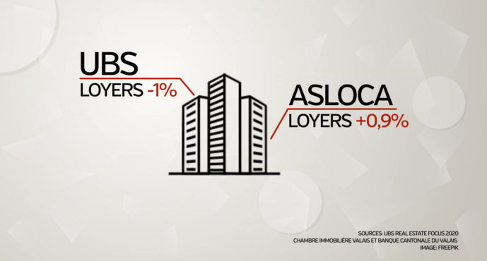 Immobilier: guerre des chiffres entre locataires et propriétaires