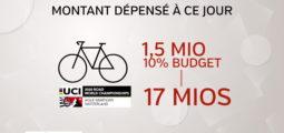 Décodage: 10% du budget Aigle-Martigny 2020 dépensé et peu d'espoir pour sa tenue