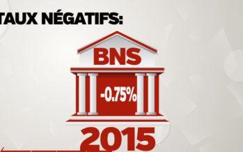 5 ans de taux négatifs: qu'en est-il des petits épargnants?
