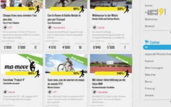 Le crowdfunding: la panacée pour financer les projets? Table-ronde dans LE JOURNAL lundi soir